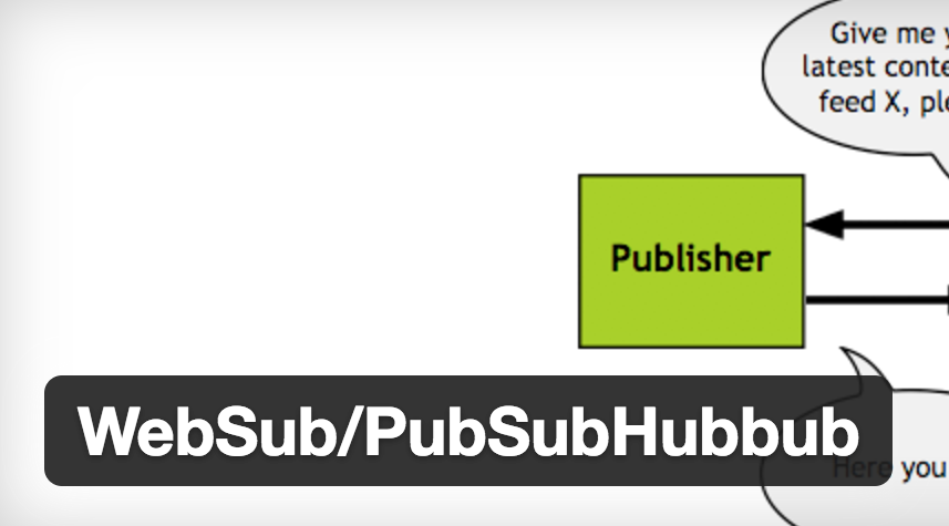 WebSub:PubSubHubbub