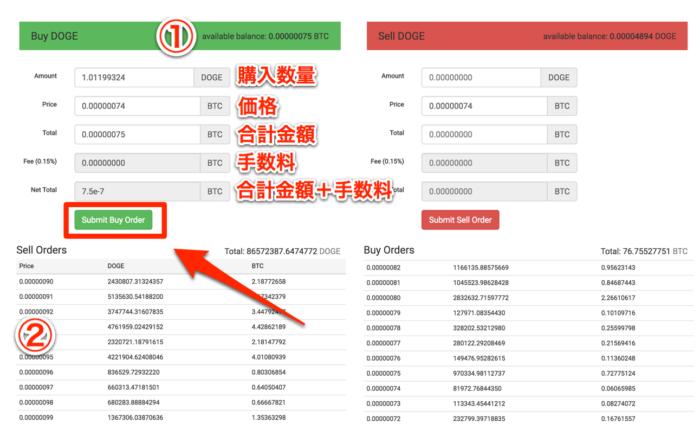CoinExchange-購入画面