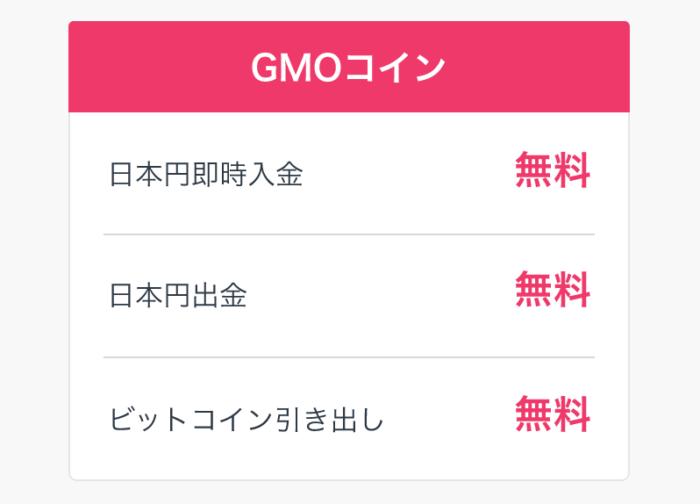 GMOコイン手数料無料