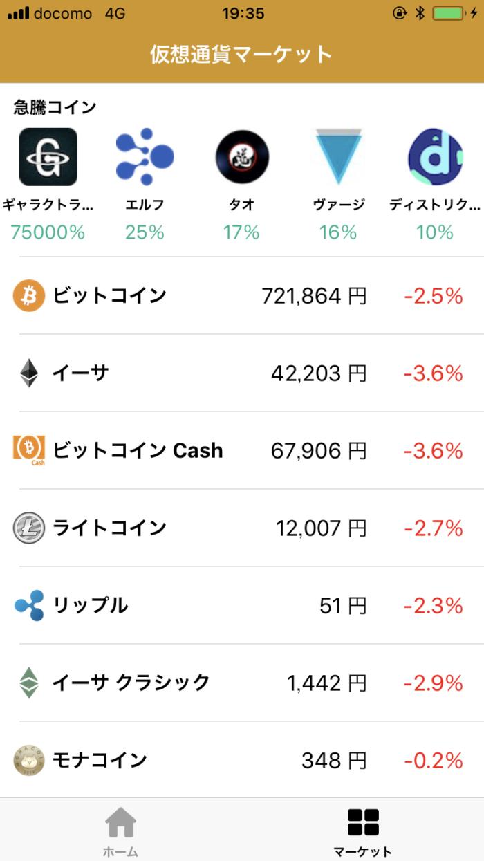 BitNewsマーケット