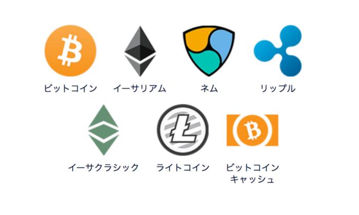 dmmbitcoin取扱コイン