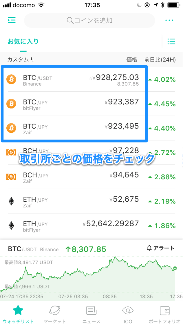コイン相場_価格チェック