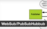 WebSub/PubSubHubbubの使い方と設定方法